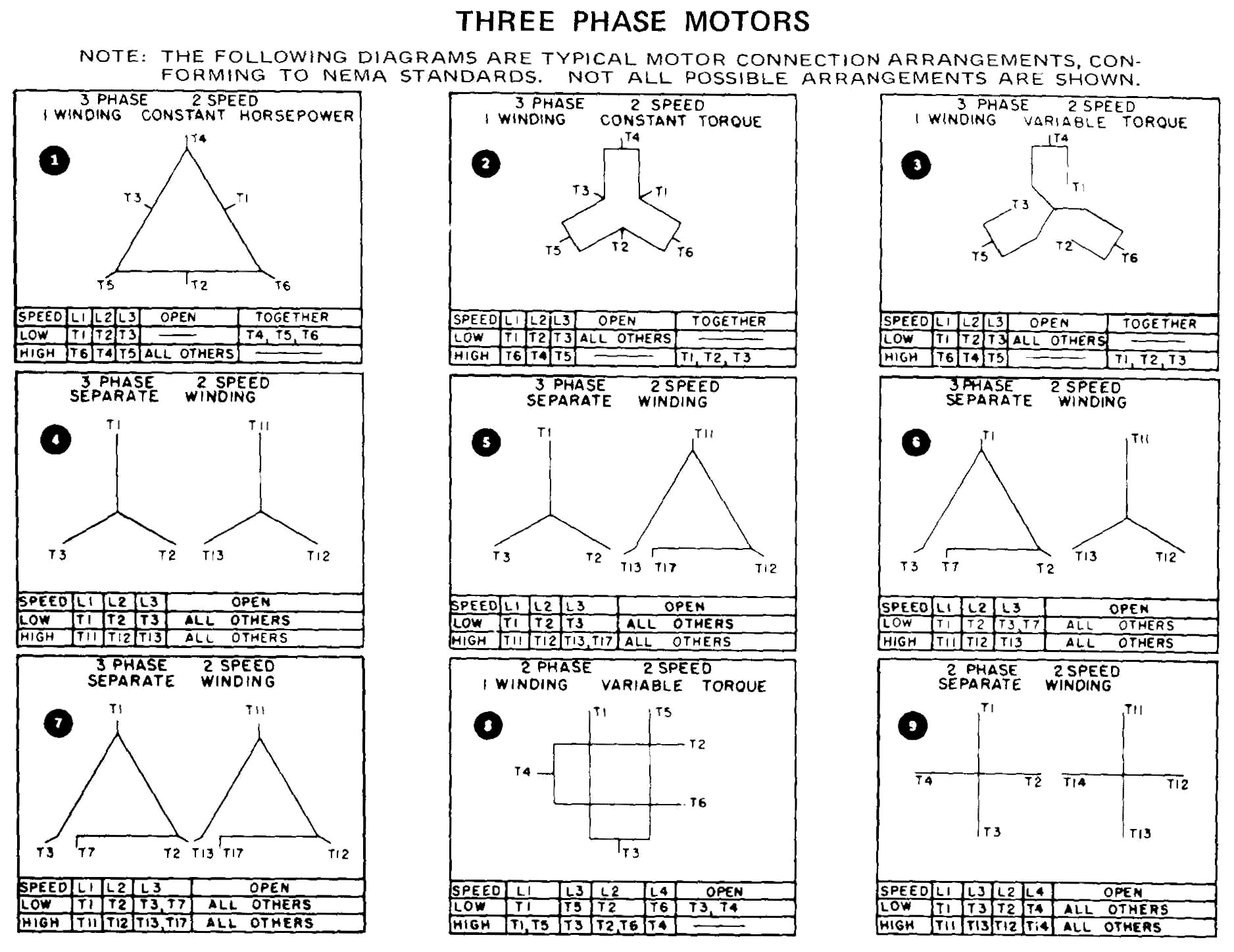 3 Phase Motor Wiring Diagram 12 Leads | Free Wiring Diagram - 3 Phase Motor Wiring Diagram 9 Leads
