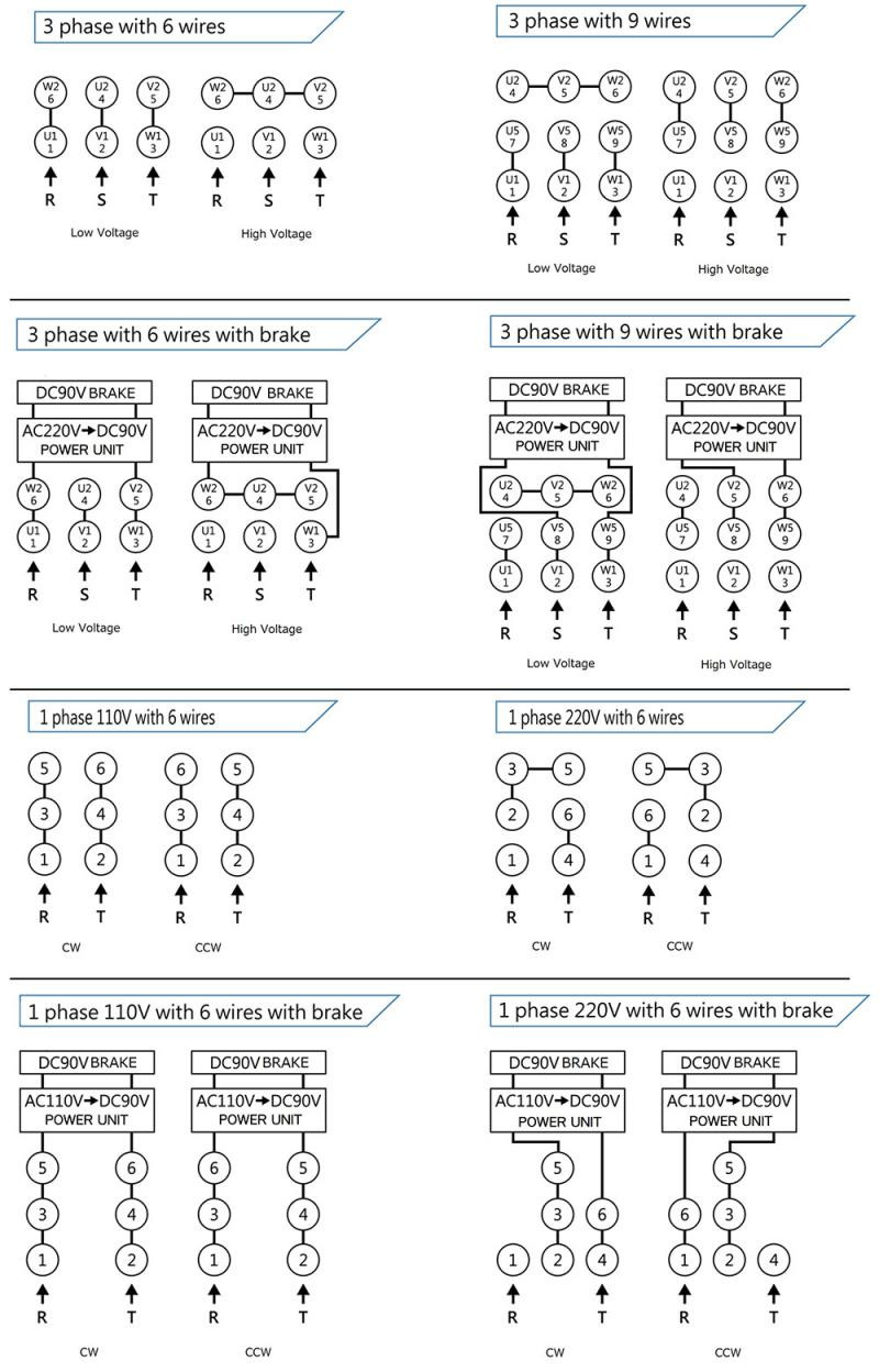 3 Phase Motor Wiring Diagram 9 Leads | Manual E-Books - 3 Phase Motor Wiring Diagram 9 Leads