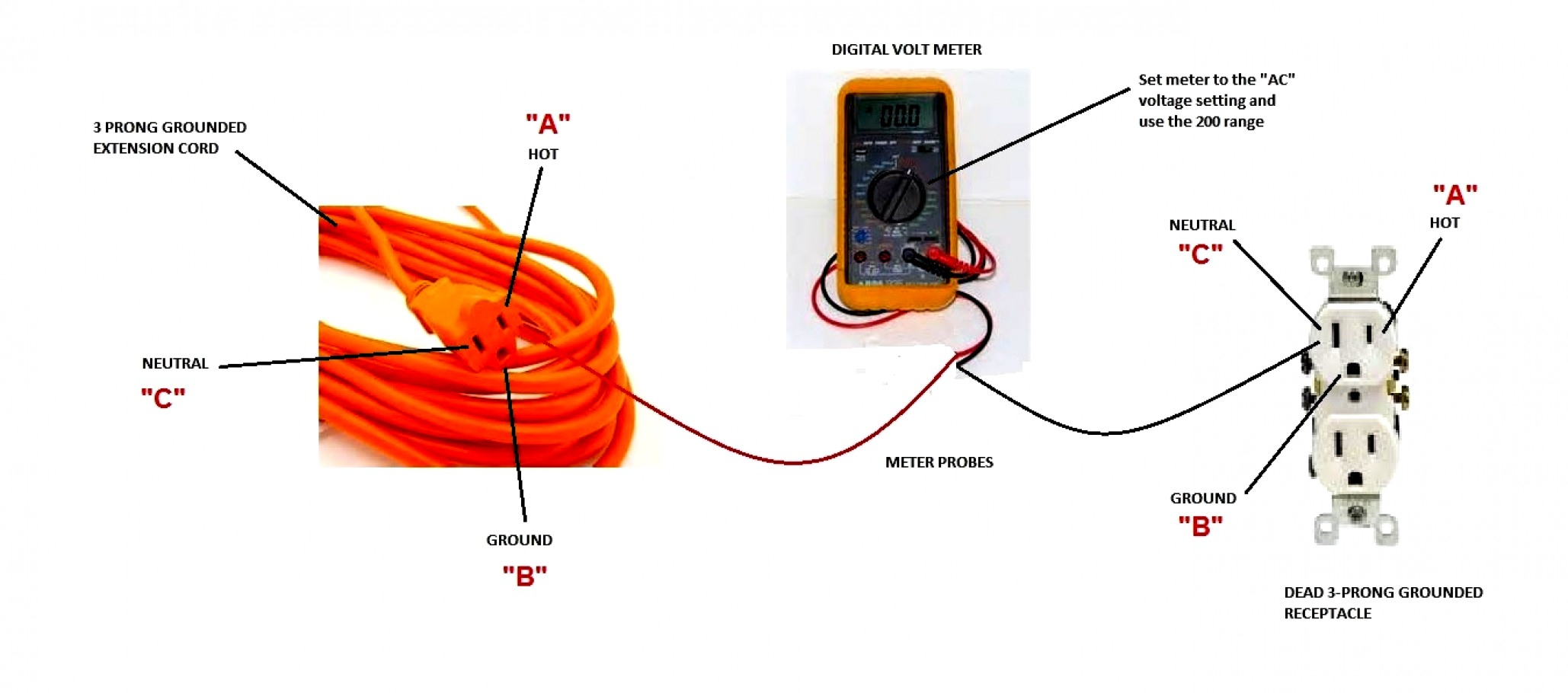 3 Prong Extension Cord Wiring Diagram - Wiring Data Diagram - 3 Prong Extension Cord Wiring Diagram