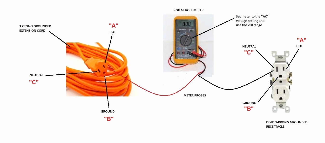 3 Prong Plug Wiring Diagram 110 | Manual E-Books - Three Prong Plug Wiring Diagram
