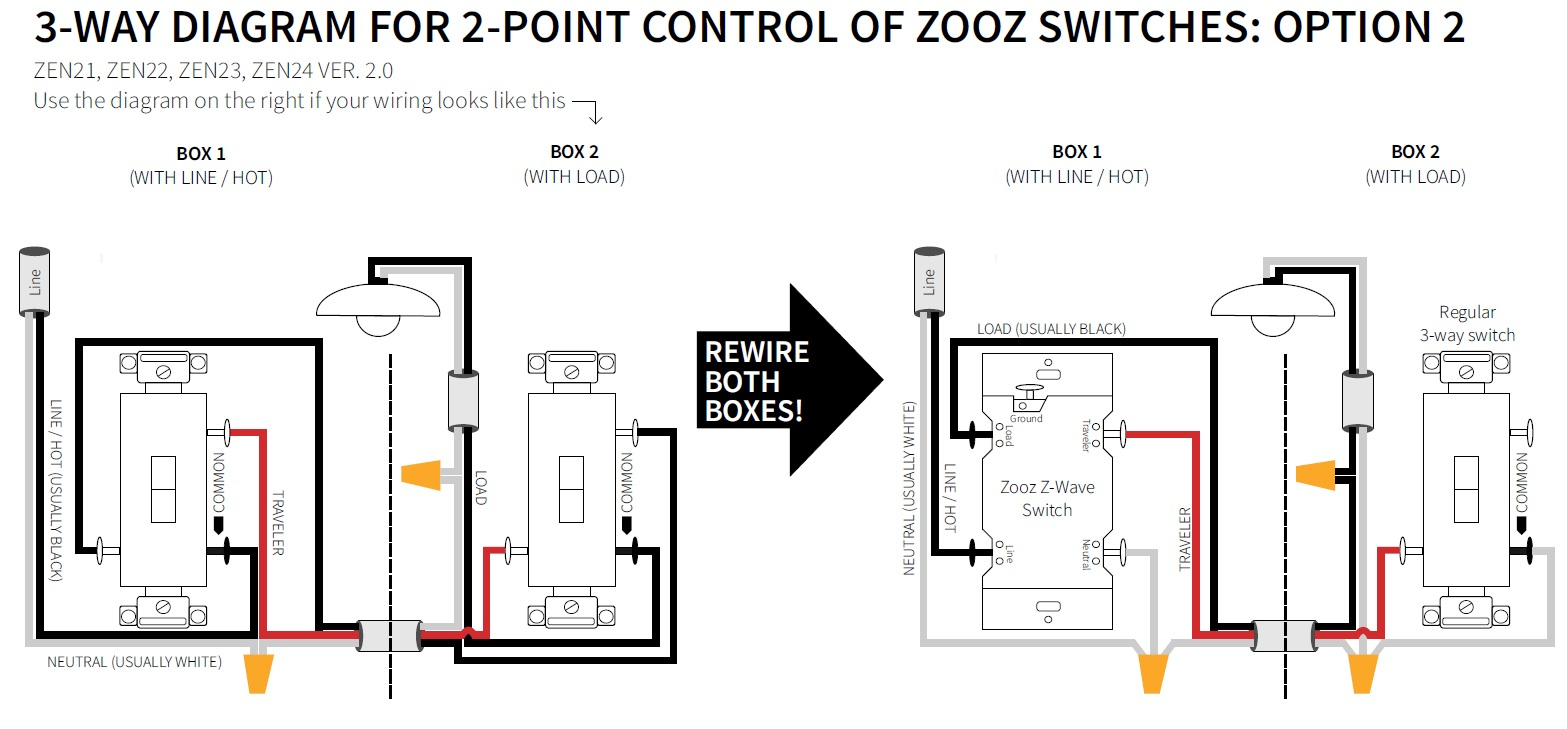 3-Way Diagrams For Zen21, Zen22, Zen23, And Zen24 Ver. 2.0 Switches - 3 Way Wiring Diagram