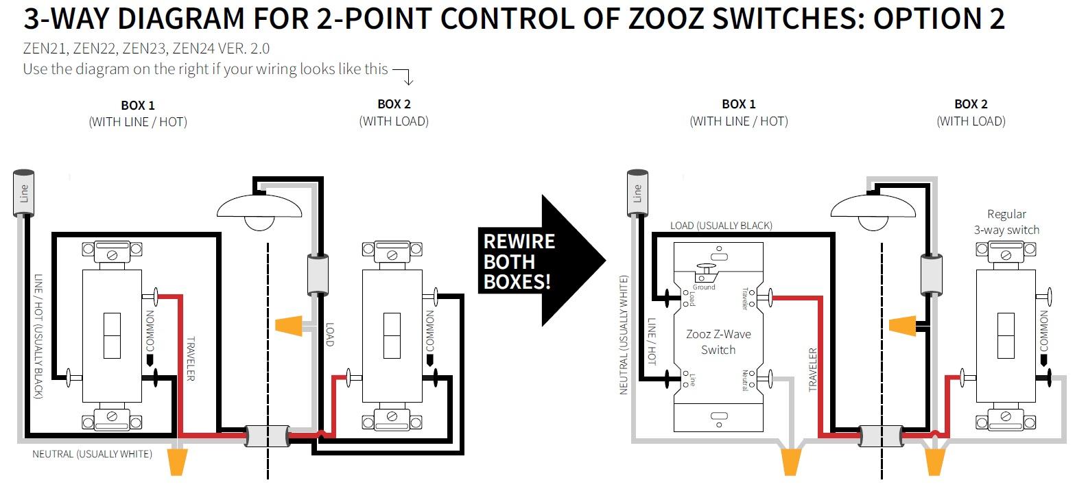 3-Way Diagrams For Zen21, Zen22, Zen23, And Zen24 Ver. 2.0 Switches - Wiring Diagram 3 Way Switch