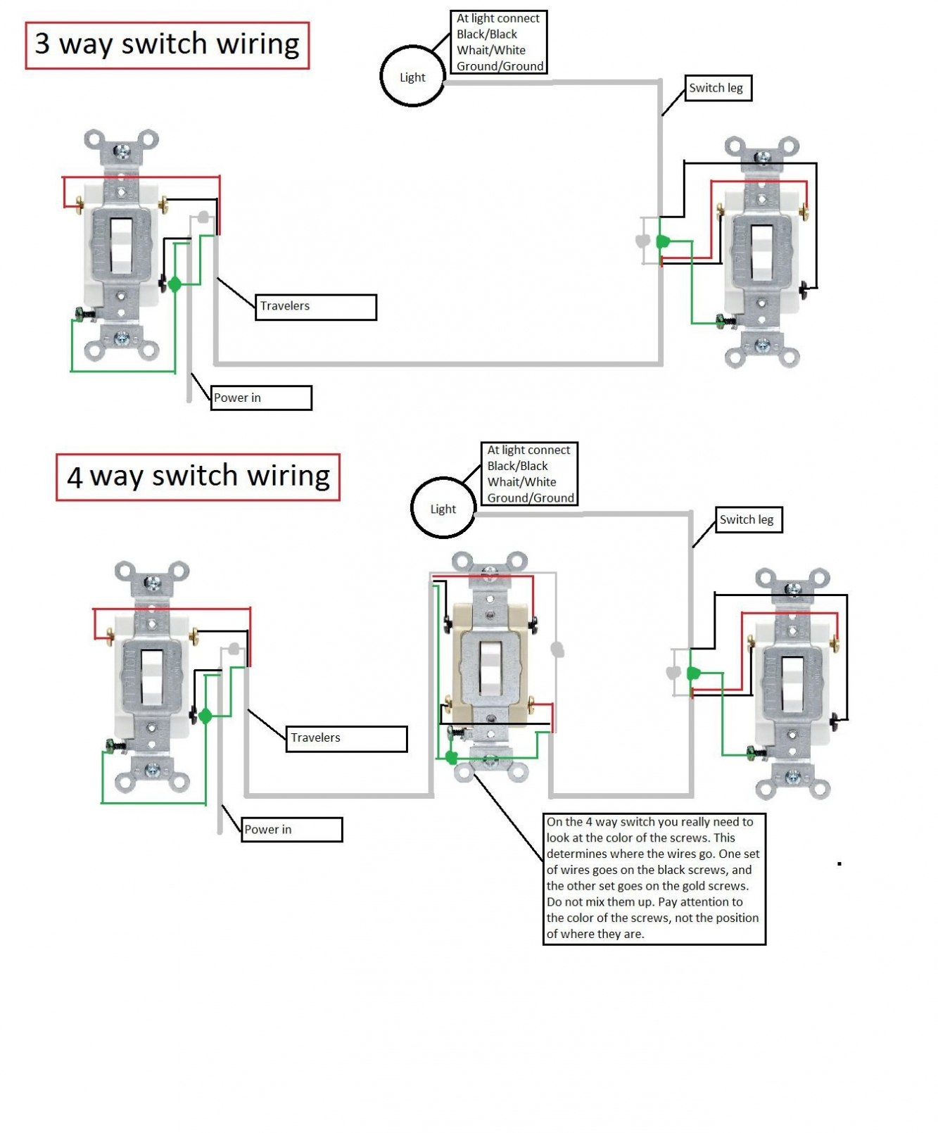 3 Way Light Switch Wiring Diagram Pdf | Wiring Diagram - 2 Way Switch Wiring Diagram Pdf