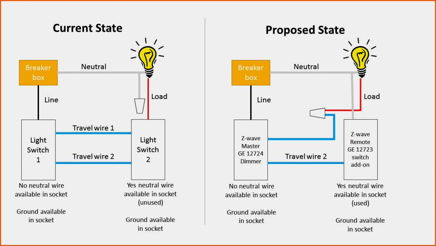 3 Way Switch Wiring Diagram For Ge Z Wave - All Wiring Diagram - Ge Z Wave 3 Way Switch Wiring Diagram