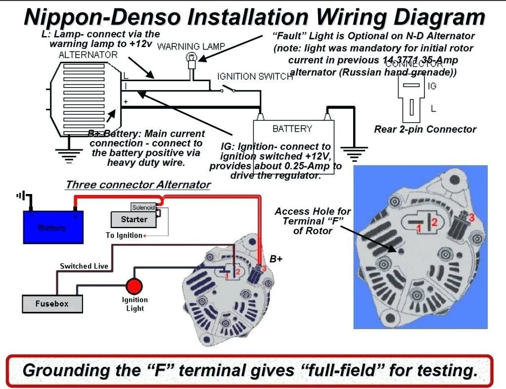 Denso 3 Wire Alternator Wiring Diagram Manual Guide