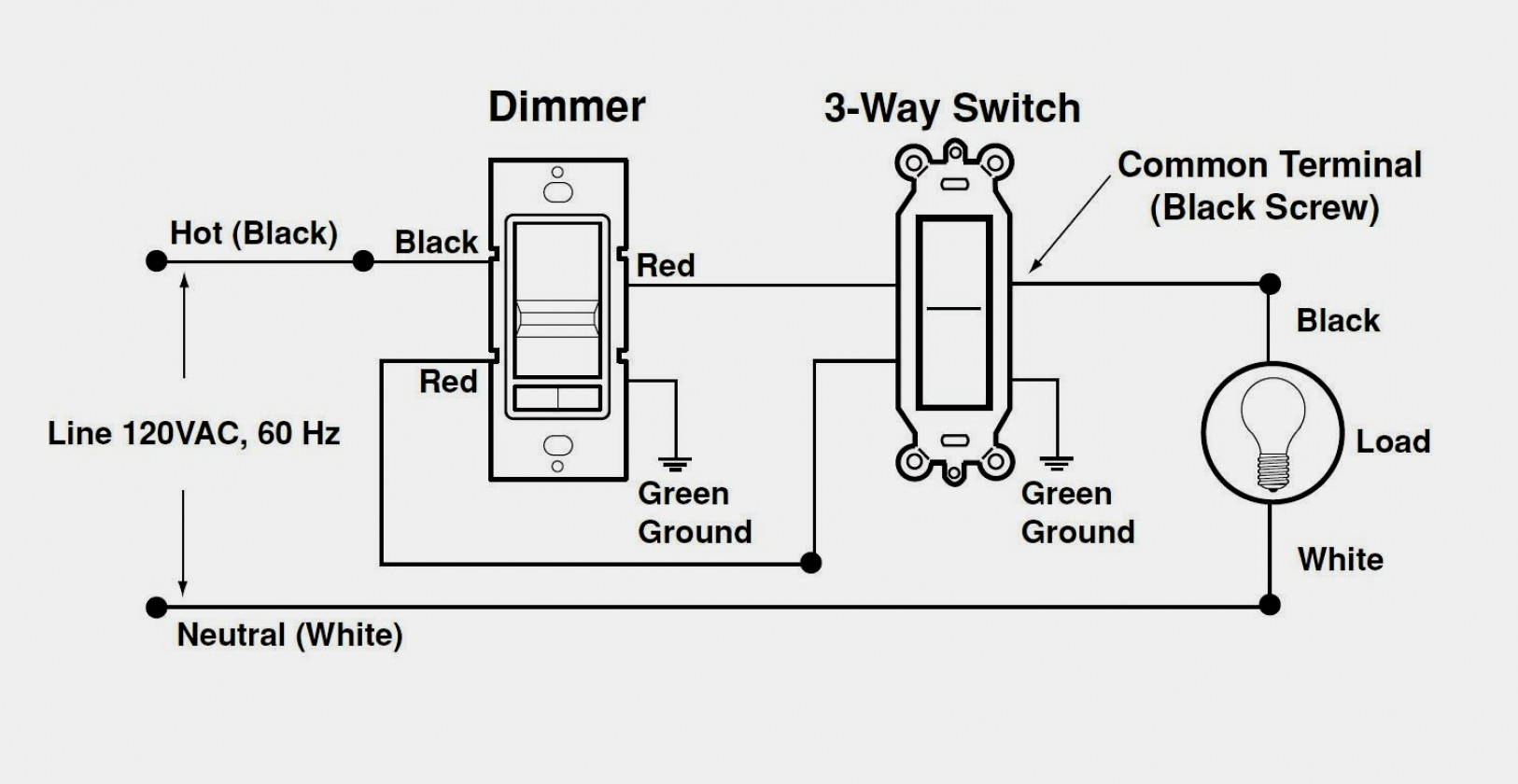 3 Wire Dimmer Switch Diagram | Wiring Diagram - Lutron 3 Way Dimmer Wiring Diagram