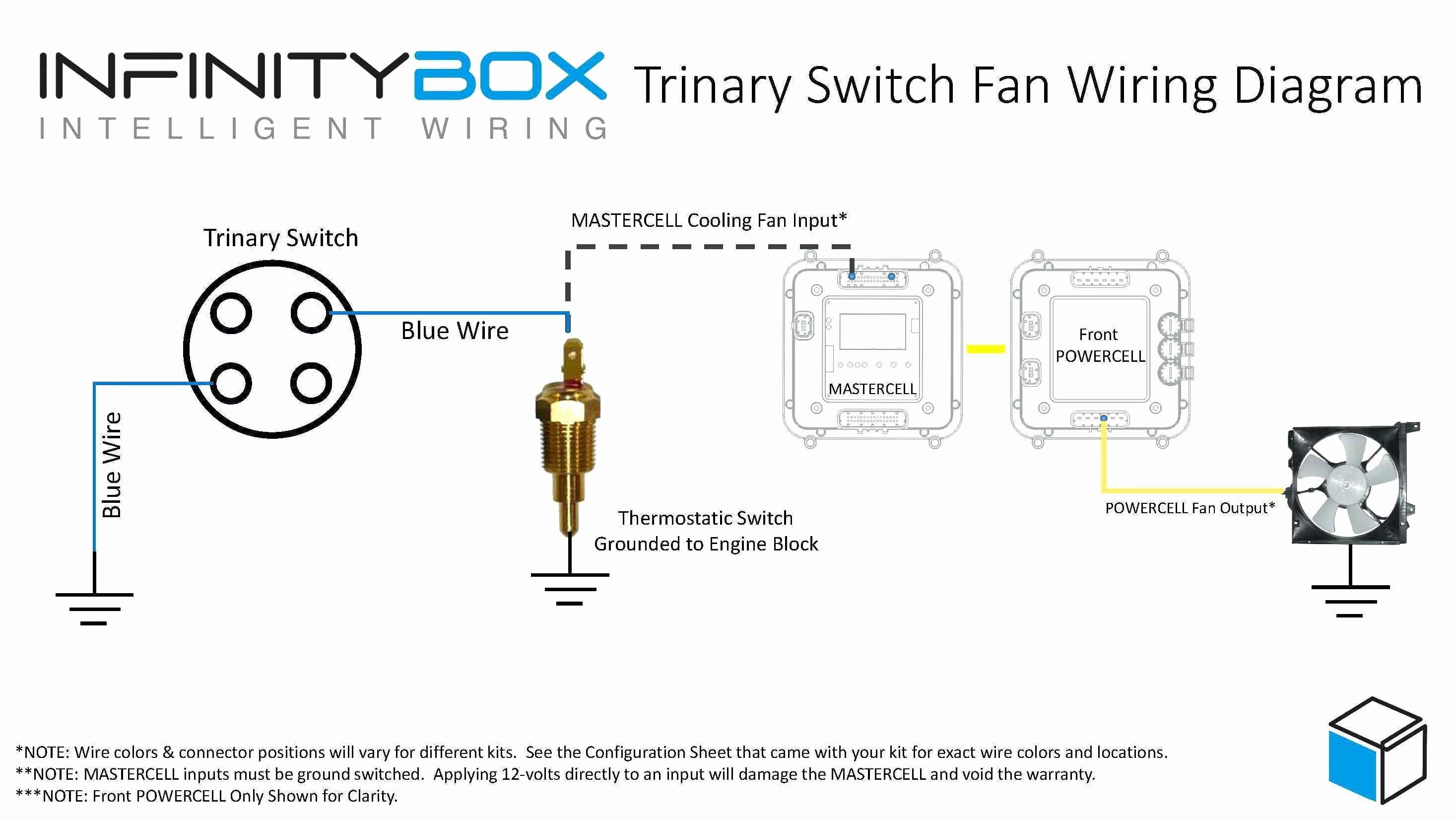 30 Amp Outlet Wiring Diagram Elegant 20 Amp Twist Lock Plug Wiring - L14 30 Wiring Diagram