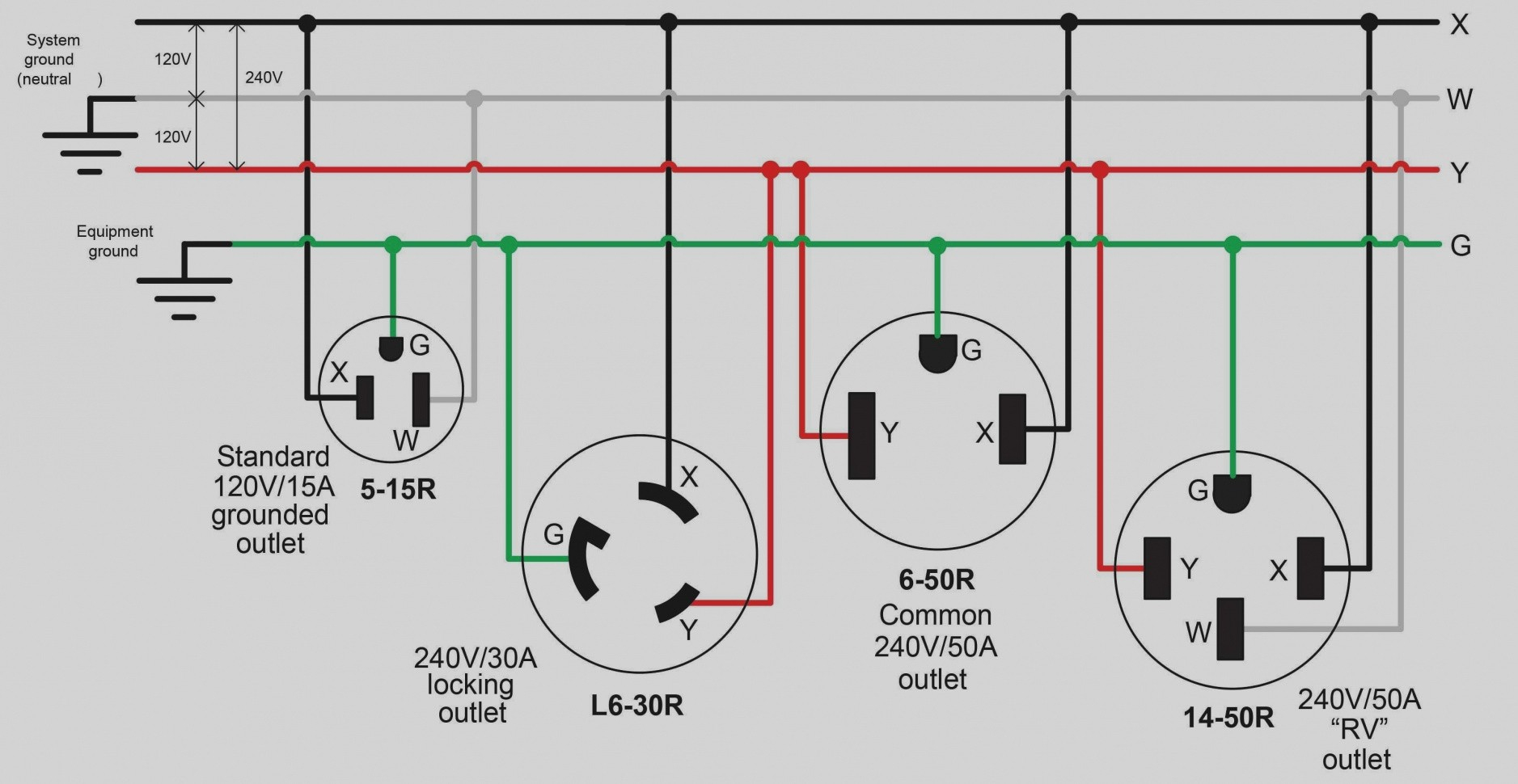 30 Amp Rv Plug Wiring Diagram | Manual E-Books - 30 Amp Rv Plug Wiring Diagram