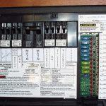 30 Amp Rv Plug Wiring Diagram Panel Box | Wiring Diagram   50 Amp Rv Plug Wiring Diagram