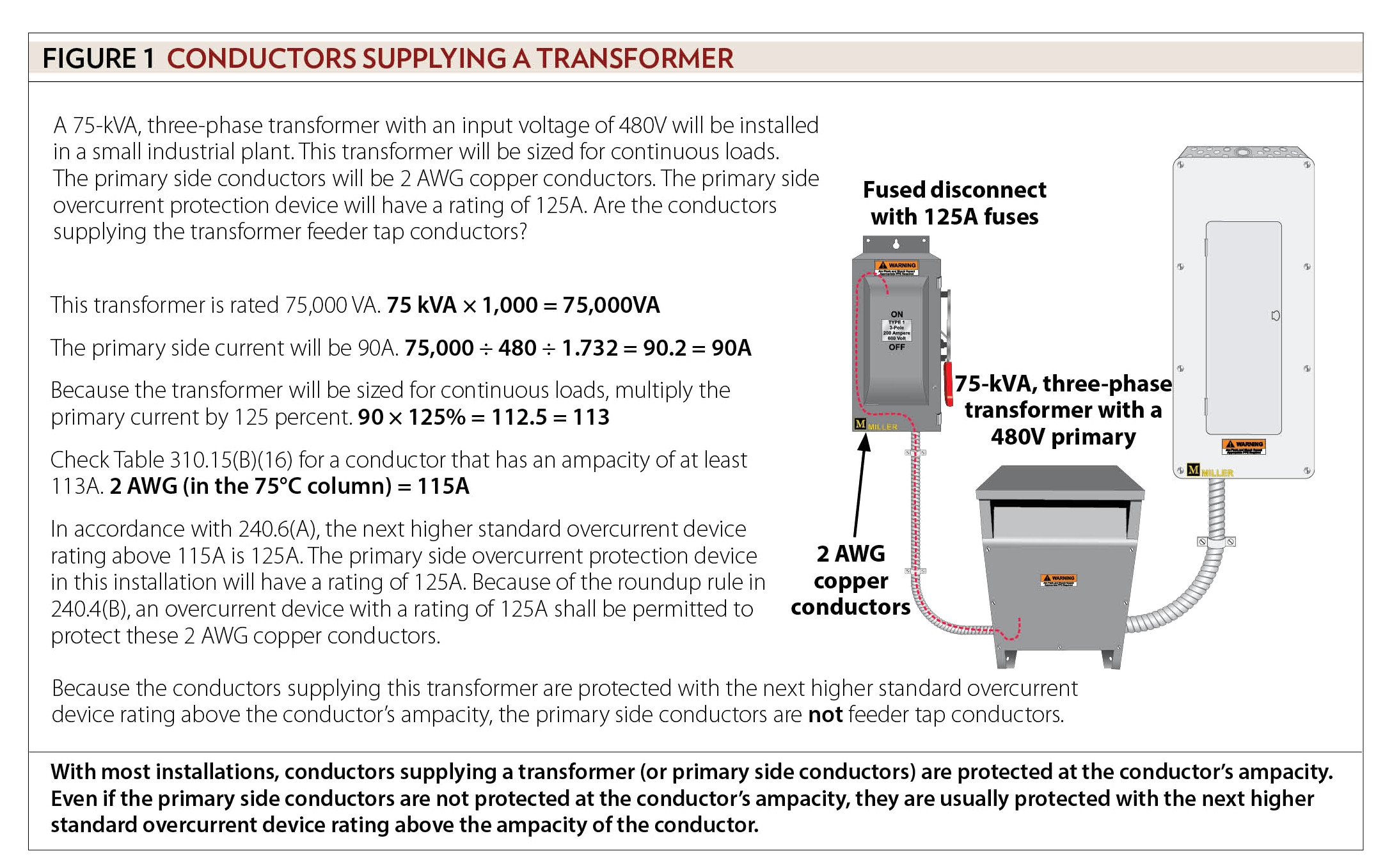 30 Kva Transformer Wiring Diagram | Wiring Diagram - 3 Phase Transformer Wiring Diagram