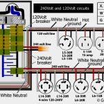 30 Twist Lock Receptacle Wiring Diagram   Wiring Schematics Diagram   20 Amp Twist Lock Plug Wiring Diagram