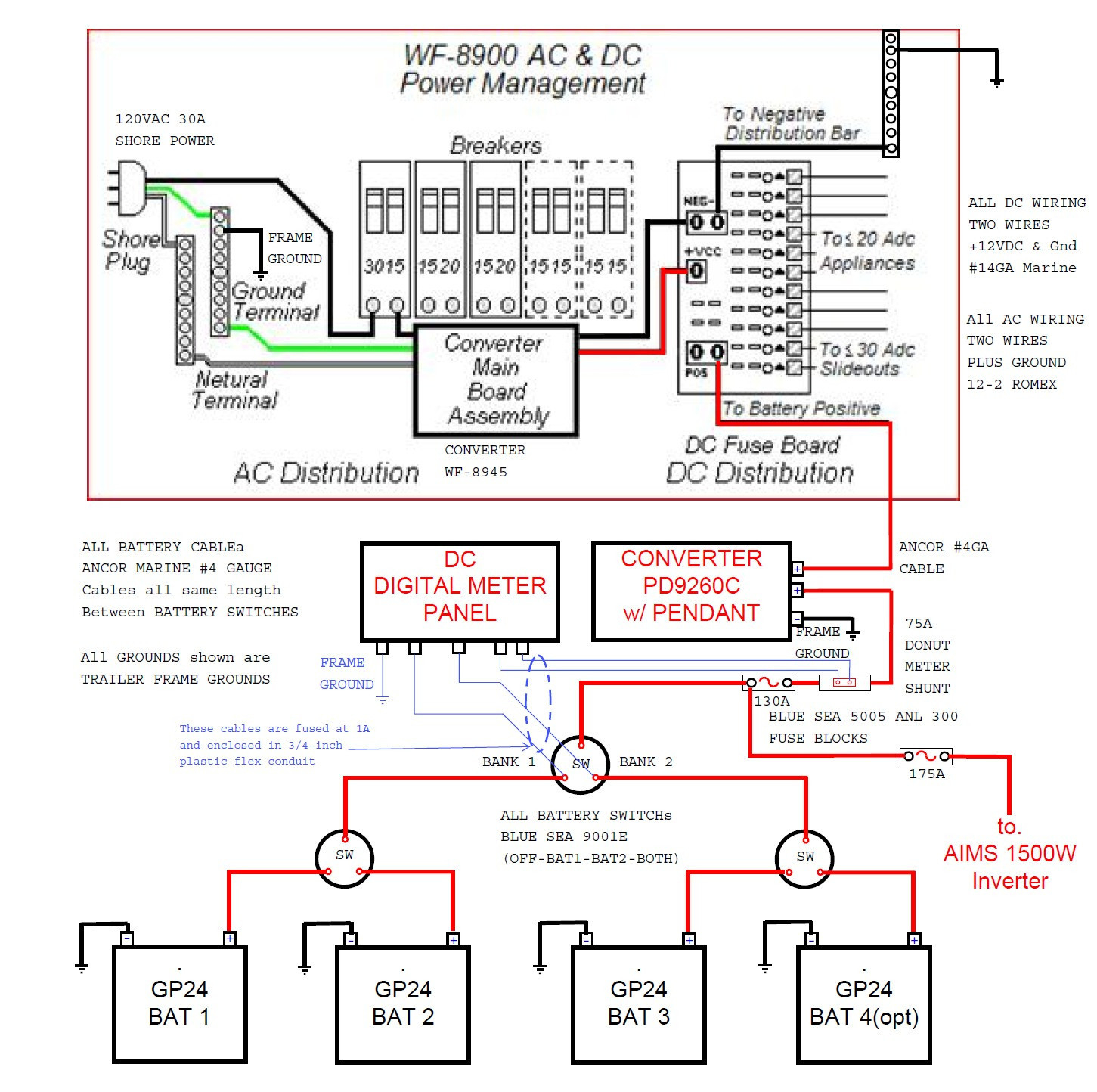 DIAGRAM] 50 30 20 Rv Wiring Diagram Free Download FULL Version HD Quality  Free Download - MAAUTOCARS.CENACCHIEDITRICE.ITcenac