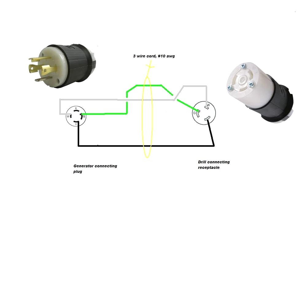 30A Generator Receptacle Wiring Diagram | Wiring Diagram - 30 Amp Generator Plug Wiring Diagram