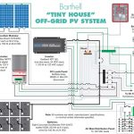 30Kw Solar System Off Grid Wiring Diagram | Wiring Diagram   Off Grid Solar System Wiring Diagram