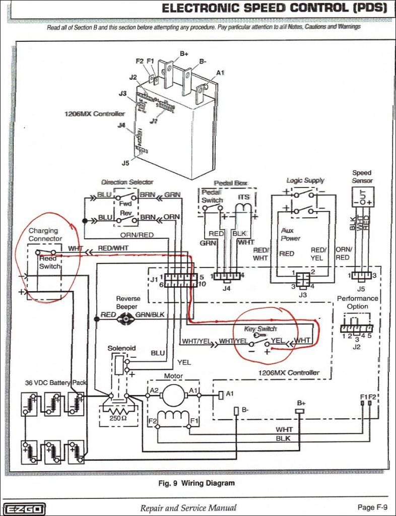 36 Volt 3 Battery Ezgo Wiring Diagram