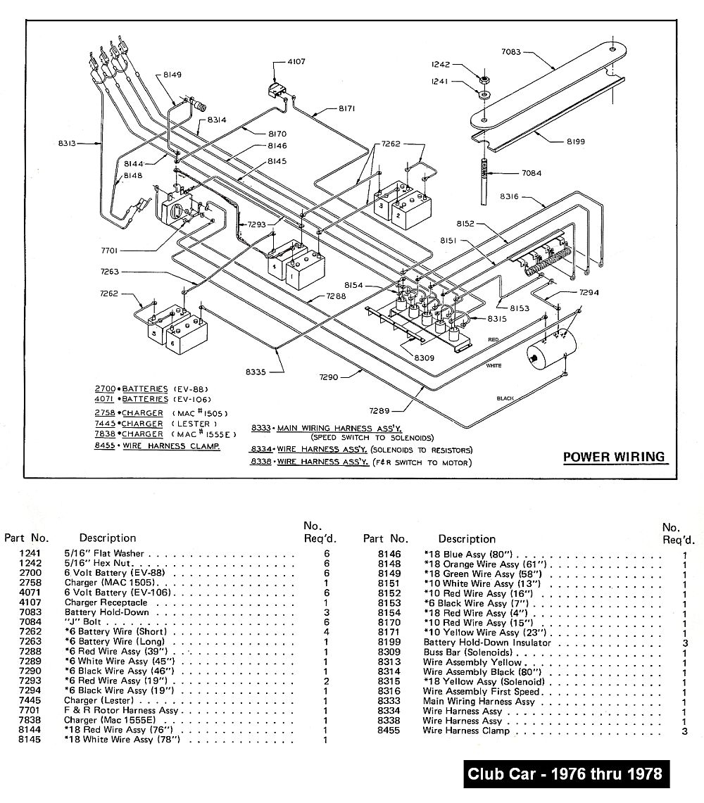 36 Volt Club Car Battery Wiring Diagram | Manual E-Books - Club Car Battery Wiring Diagram 48 Volt