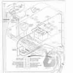 36 Volt Club Car Wiring Diagram Precedent | Manual E Books   2008 Club Car Precedent Wiring Diagram