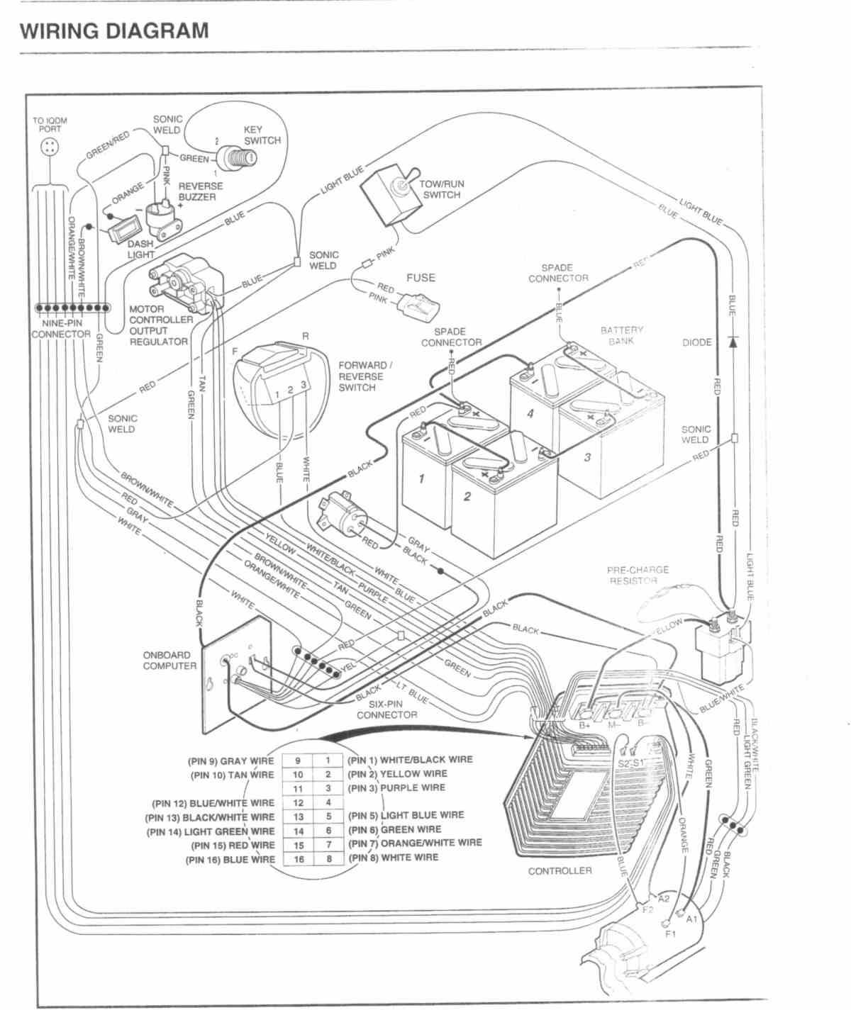 Club Car Precedent Light Kit Wiring Diagram from 2020cadillac.com