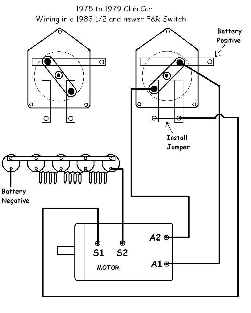 36 Volt Solenoid Wiring Diagram Amf | Wiring Diagram - Club Car Battery Wiring Diagram 36 Volt
