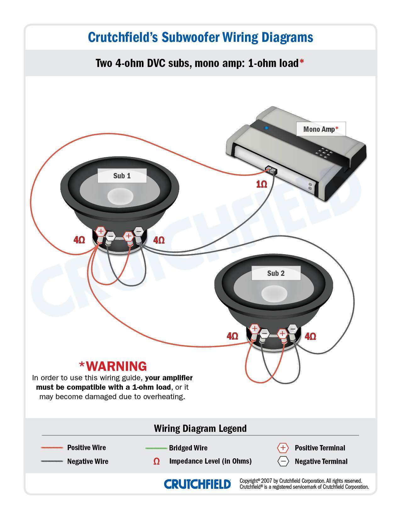 4 Ohm Dvc Wiring Diagram - Wiring Diagram Data Oreo - Subwoofer Wiring Diagram Dual 4 Ohm