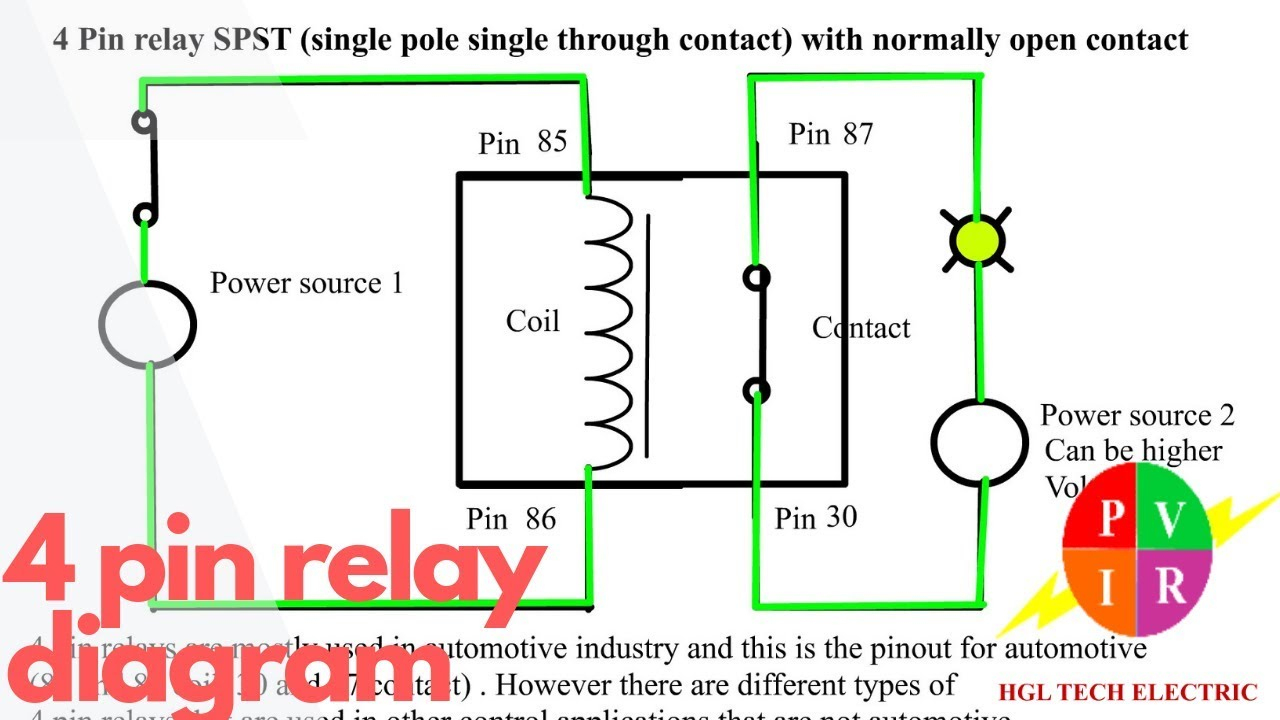 4 Pin Relay Diagram. 4 Pin Relay Wiring. 4 Pin Relay Animation. 4 - 4 Pin Wiring Diagram