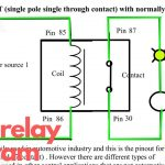 4 Pin Relay Diagram. 4 Pin Relay Wiring. 4 Pin Relay Animation. 4   4 Prong Relay Wiring Diagram