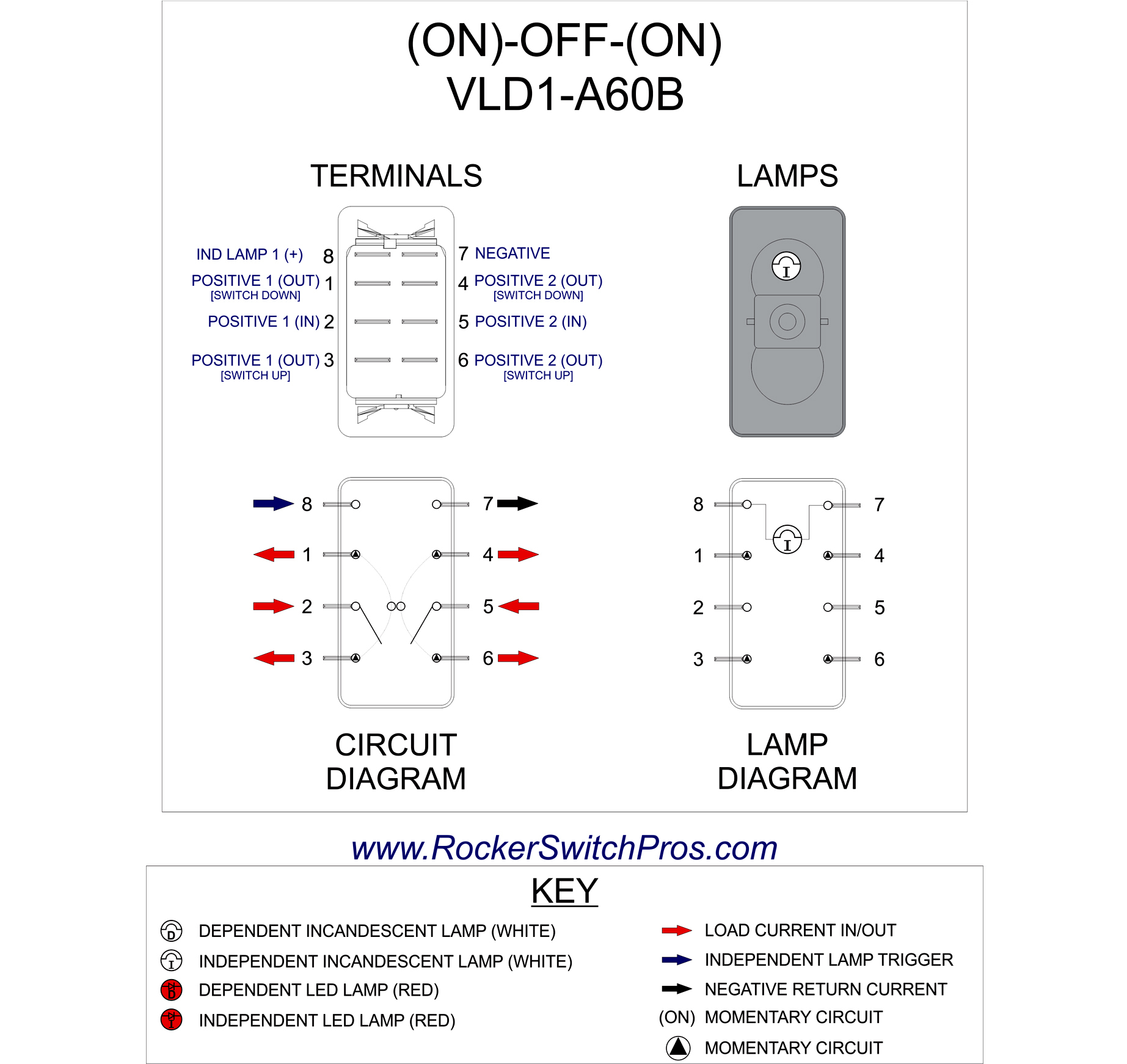 4 Pin Rocker Switch Wiring Diagram Free Picture | Manual E-Books - 5 Pin Rocker Switch Wiring Diagram