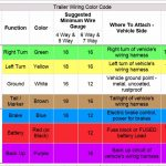 4 Pin Trailer Connector Wiring Harness   Wiring Diagram Data Oreo   4 Prong Trailer Wiring Diagram