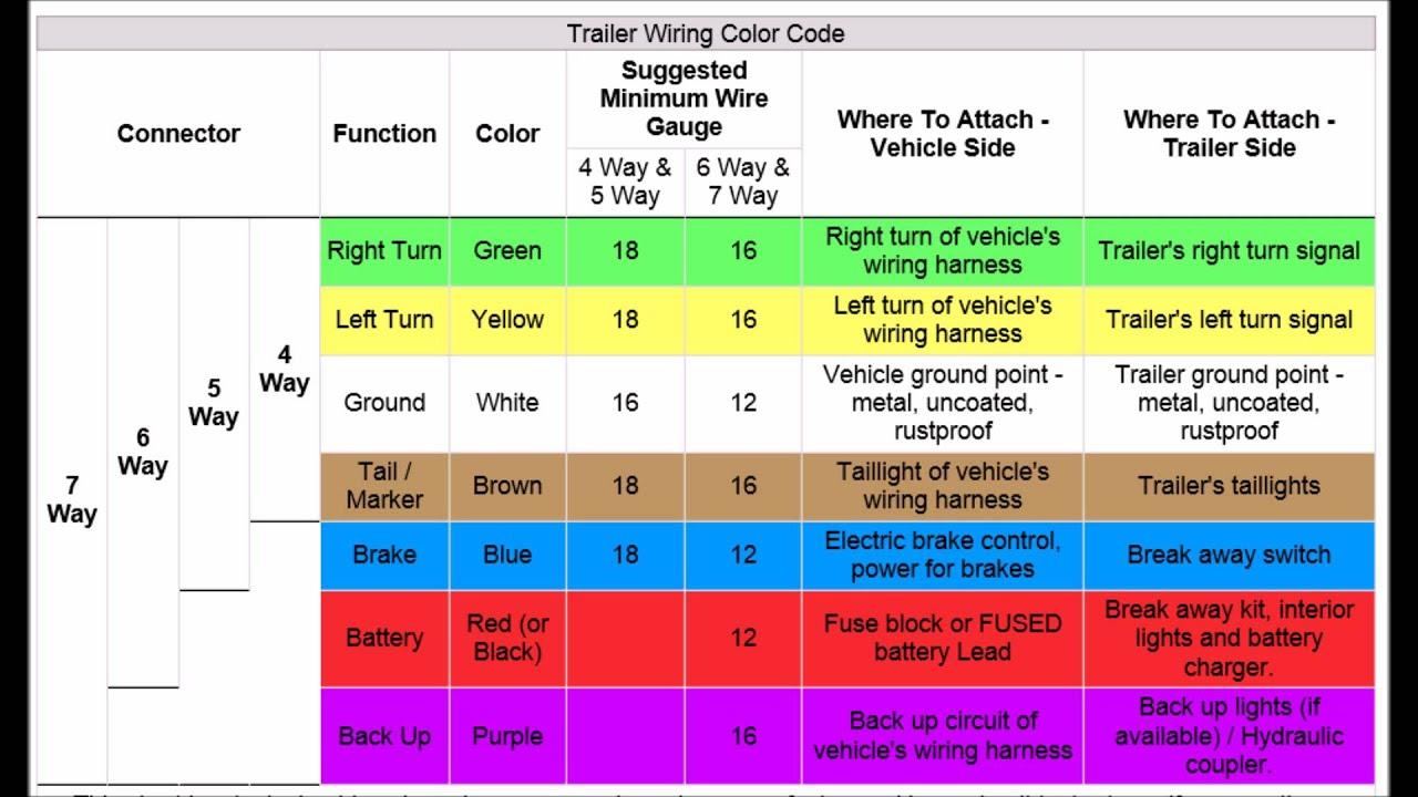 4 Prong Trailer Wiring Diagram