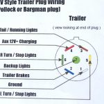 4 Pin Wiring Diagram Blurts Me Best Of Trailer   Roc Grp   4 Prong Generator Plug Wiring Diagram