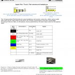 4 Pole 3.5Mm Jack Wiring Diagram   Data Wiring Diagram Today   4 Pole 3.5 Mm Jack Wiring Diagram
