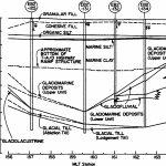 4 Prong Generator Plug Wiring Diagram – 30 Amp Twist Lock Plug   4 Prong Twist Lock Plug Wiring Diagram