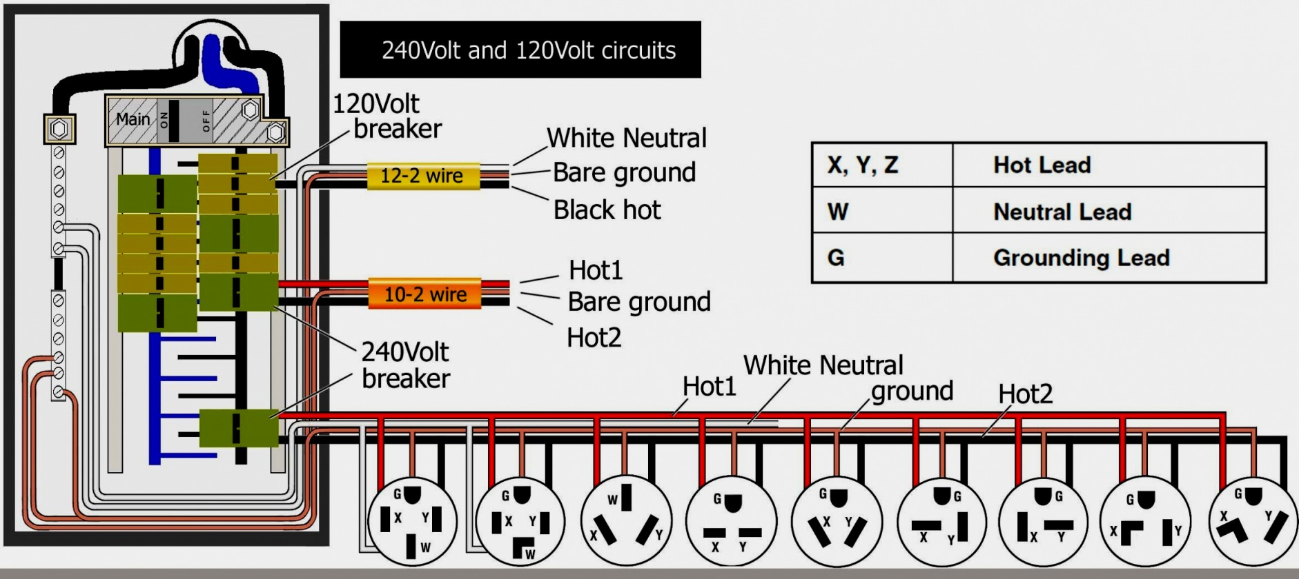 4 Prong Twist Lock Plug Wiring Diagram - Schematics Wiring Diagram - 4 Prong Twist Lock Plug Wiring Diagram
