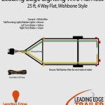 4 Prong Twist Lock Plug Wiring Diagram   Trusted Wiring Diagram Online   3 Prong Twist Lock Plug Wiring Diagram