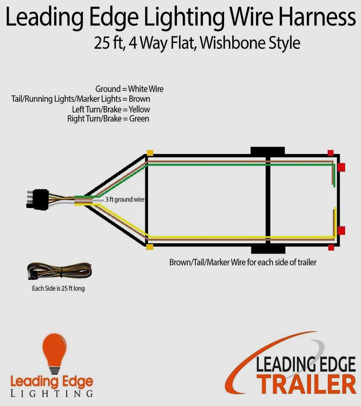 4 Prong Twist Lock Plug Wiring Diagram - Trusted Wiring Diagram Online - 3 Prong Twist Lock Plug Wiring Diagram