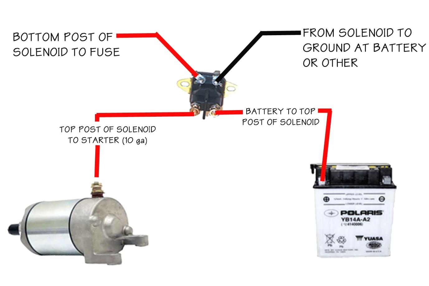 4 Terminal Starter Solenoid Wiring Diagram | Manual E-Books - 4 Pole Starter Solenoid Wiring Diagram