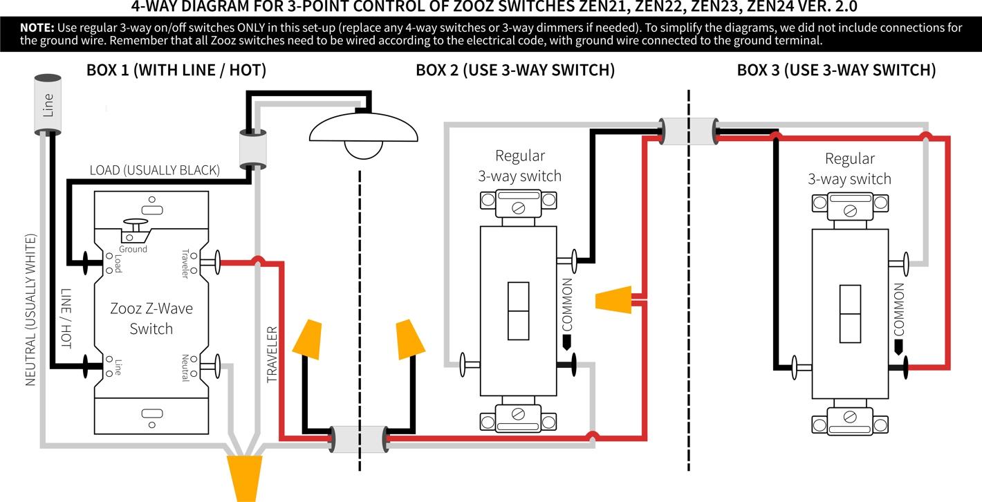 4-Way Diagram For Zen21, Zen22, Zen23, And Zen24 Ver. 2.0 Switches - Four Way Switch Wiring Diagram