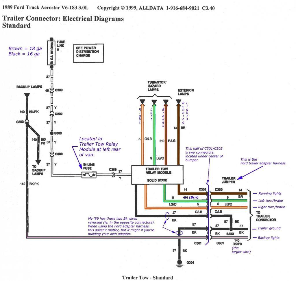 4 Way Trailer Plug Wiring Diagram - Mikulskilawoffices - Travel Trailer Wiring Diagram