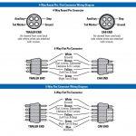 4 Way Trailer Plug Wiring Diagram Semi Truck | Wiring Diagram   Semi Truck Trailer Plug Wiring Diagram