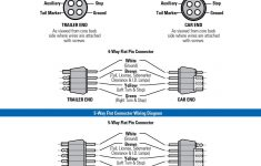 4 Way Trailer Plug Wiring Diagram Semi Truck | Wiring Diagram – Semi Truck Trailer Plug Wiring Diagram