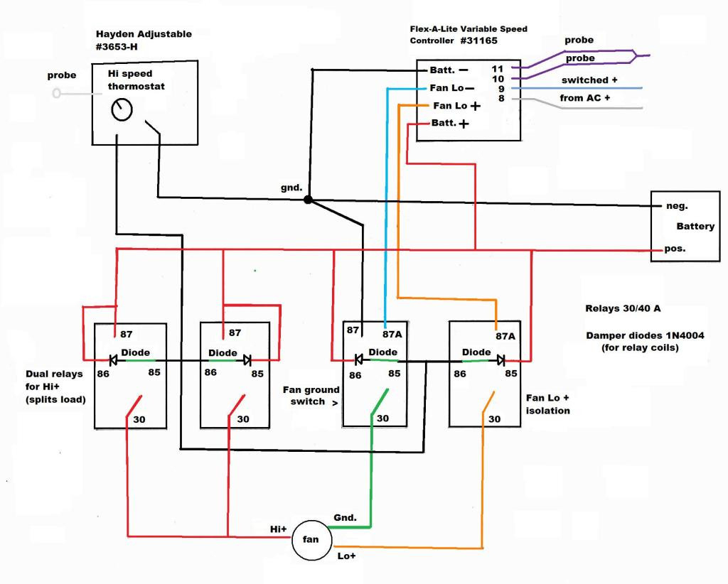4 Wire Ceiling Fan Switch Wiring Diagram Inspirational Hampton Bay - Hampton Bay Ceiling Fan Switch Wiring Diagram