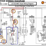 4 Wire Dryer Schematic Wiring Diagram | Wiring Diagram   Dryer Plug Wiring Diagram