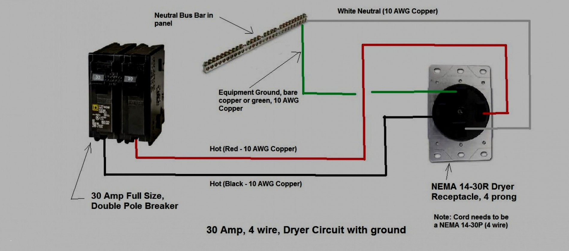 4 Wire Generator Plug Wiring For 30 Amp | Wiring Diagram - 4 Prong Generator Plug Wiring Diagram