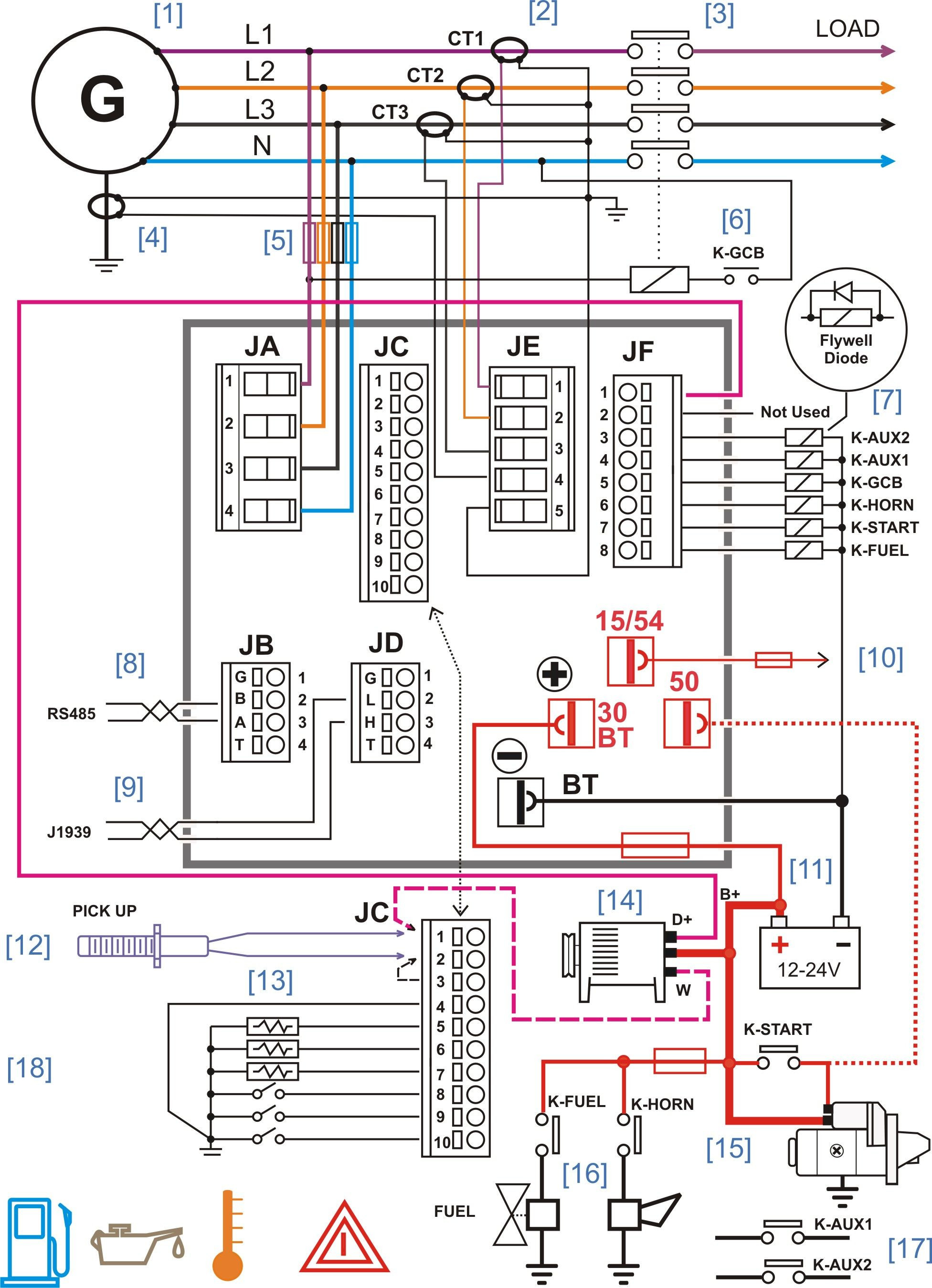 4 Wire Generator Wiring Diagram | Wiring Diagram - 4 Prong Generator Plug Wiring Diagram