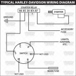 4 Wire Ignition Switch Wiring Diagram | Wiring Library   Motorcycle Ignition Switch Wiring Diagram
