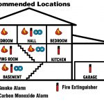 4 Wire Smoke Detector Wiring Diagram Detectors Even | Manual E Books   4 Wire Smoke Detector Wiring Diagram