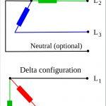 480 Volt 3 Phase Motor Wiring Diagram | Wiring Diagram   Extension Cord Wiring Diagram