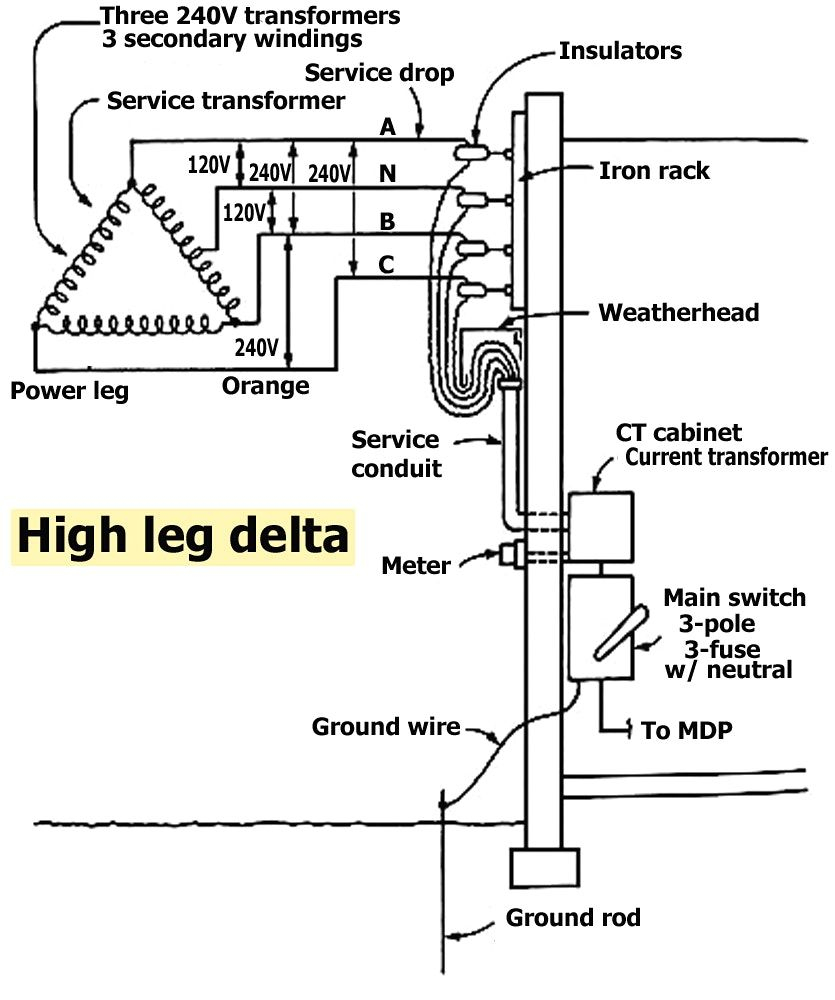 240 To 24v Transformer Wiring Diagram