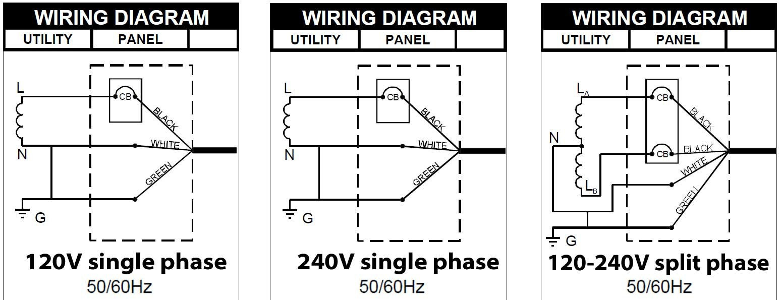 480V To 240V Single Phase Transformer Wiring | Wiring Diagram - 480V To 240V Transformer Wiring Diagram
