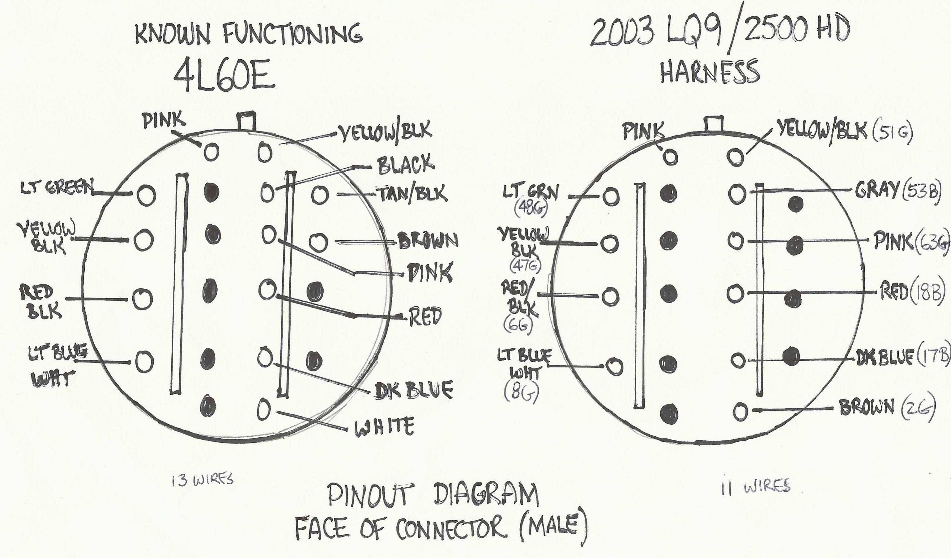 4L60E Wiring Harness Diagram | Manual E-Books - 4L60E Wiring Harness Diagram